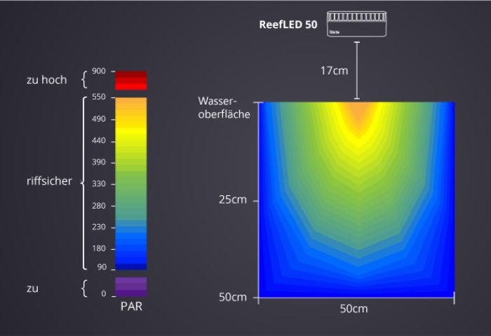 Beleuchtung Red Sea ReefLED 50 über dem Max Nano Meerwasseraqaurium